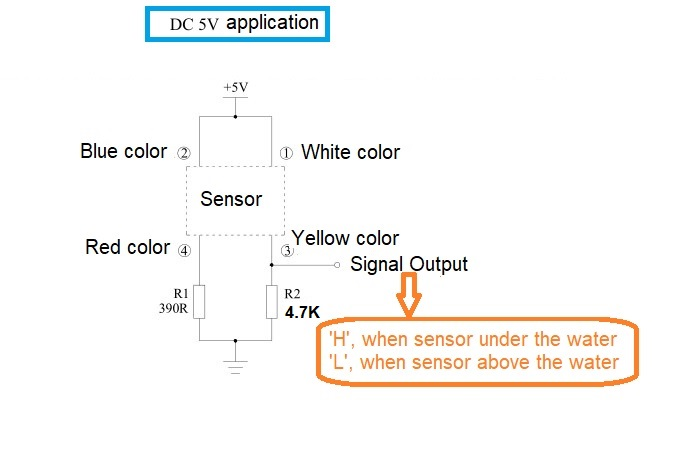 Water/liquuid level sensor application